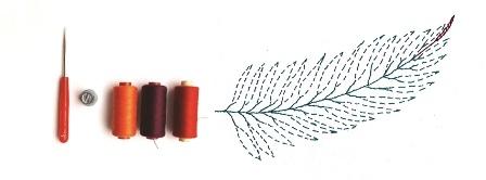 « Broderie sur papier » avec Margaux Fédensieu