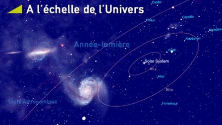 À l'échelle de l'univers