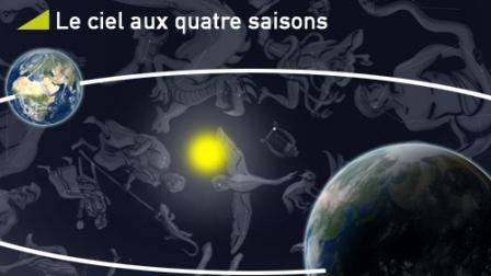 Le ciel aux quatre saisons